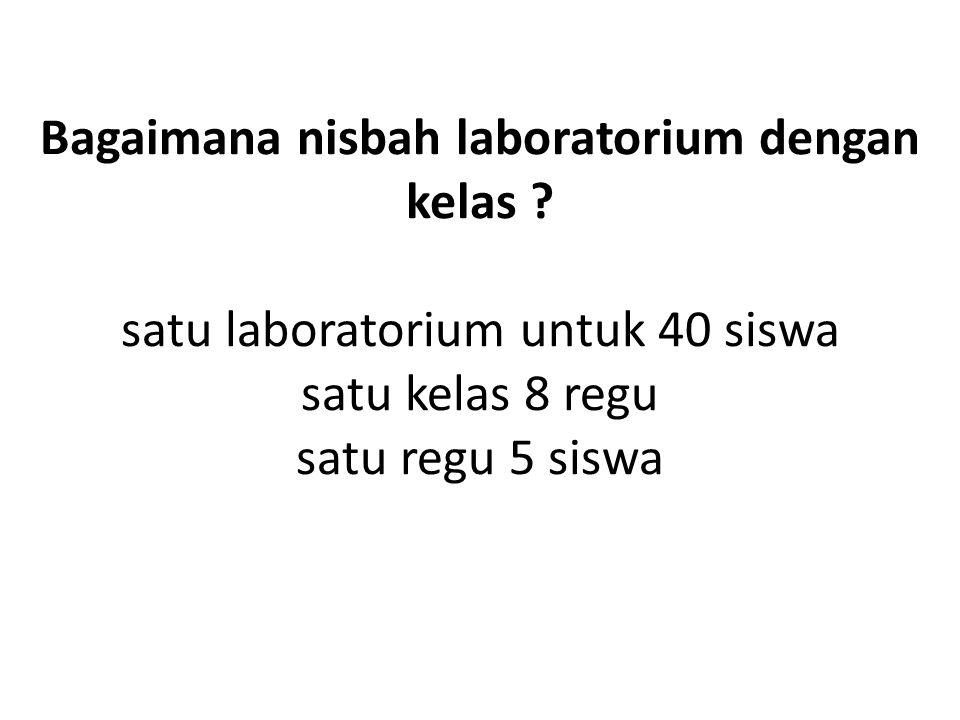 Bagaimana nisbah laboratorium dengan kelas .