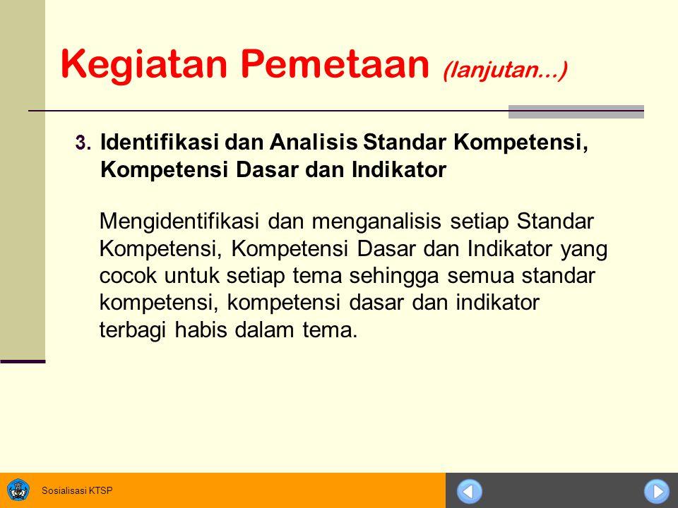 Sosialisasi KTSP Mengidentifikasi dan menganalisis setiap Standar Kompetensi, Kompetensi Dasar dan Indikator yang cocok untuk setiap tema sehingga semua standar kompetensi, kompetensi dasar dan indikator terbagi habis dalam tema.