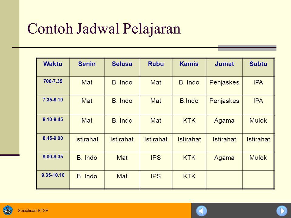 Sosialisasi KTSP Contoh Jadwal Pelajaran WaktuSeninSelasaRabuKamisJumatSabtu 700-7.35 MatB.