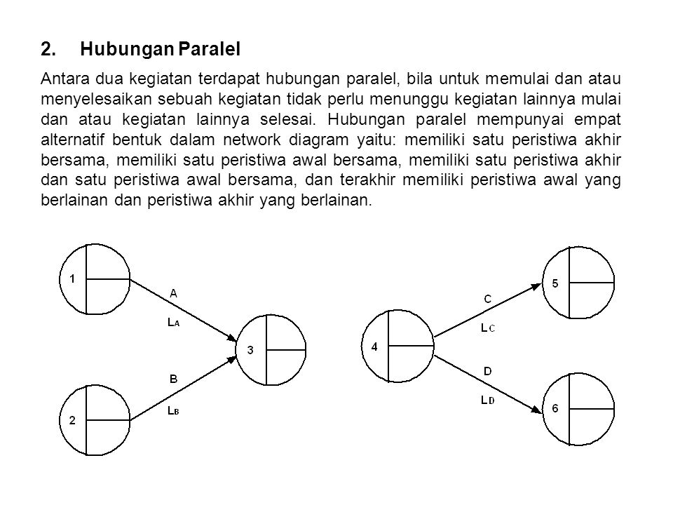 2.Hubungan Paralel Antara dua kegiatan terdapat hubungan paralel, bila untuk memulai dan atau menyelesaikan sebuah kegiatan tidak perlu menunggu kegia