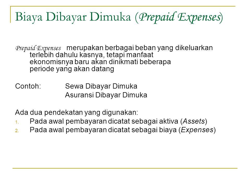 Biaya Dibayar Dimuka ( Prepaid Expenses ) Prepaid Expenses merupakan berbagai beban yang dikeluarkan terlebih dahulu kasnya, tetapi manfaat ekonomisny