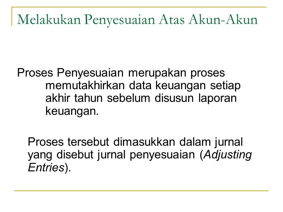 Awal Pembayaran dicatat sebagai biaya ( Expenses ) Jurnal saat pembayaran: Biaya Sewaxxx - Kas -xxx Cari waktu yang belum menerima manfaat ekonomisnya.