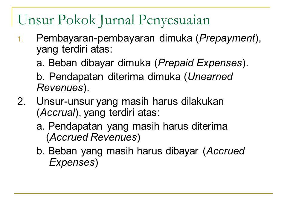 Unsur Pokok Jurnal Penyesuaian 1. Pembayaran-pembayaran dimuka (Prepayment), yang terdiri atas: a. Beban dibayar dimuka (Prepaid Expenses). b. Pendapa