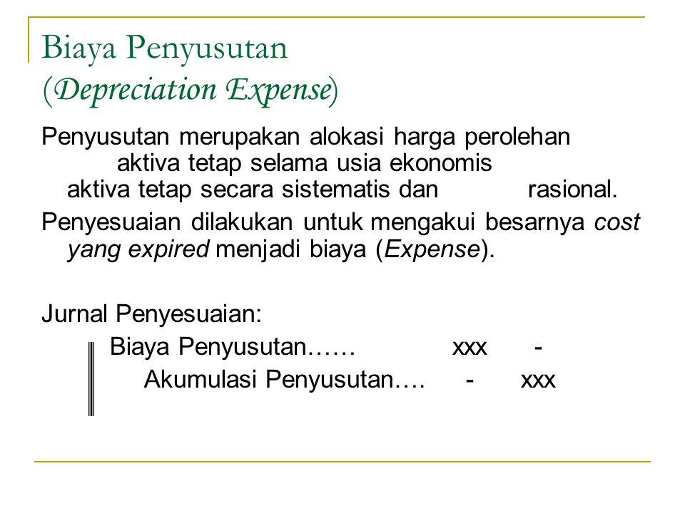 Biaya Penyusutan ( Depreciation Expense ) Penyusutan merupakan alokasi harga perolehan aktiva tetap selama usia ekonomis aktiva tetap secara sistemati