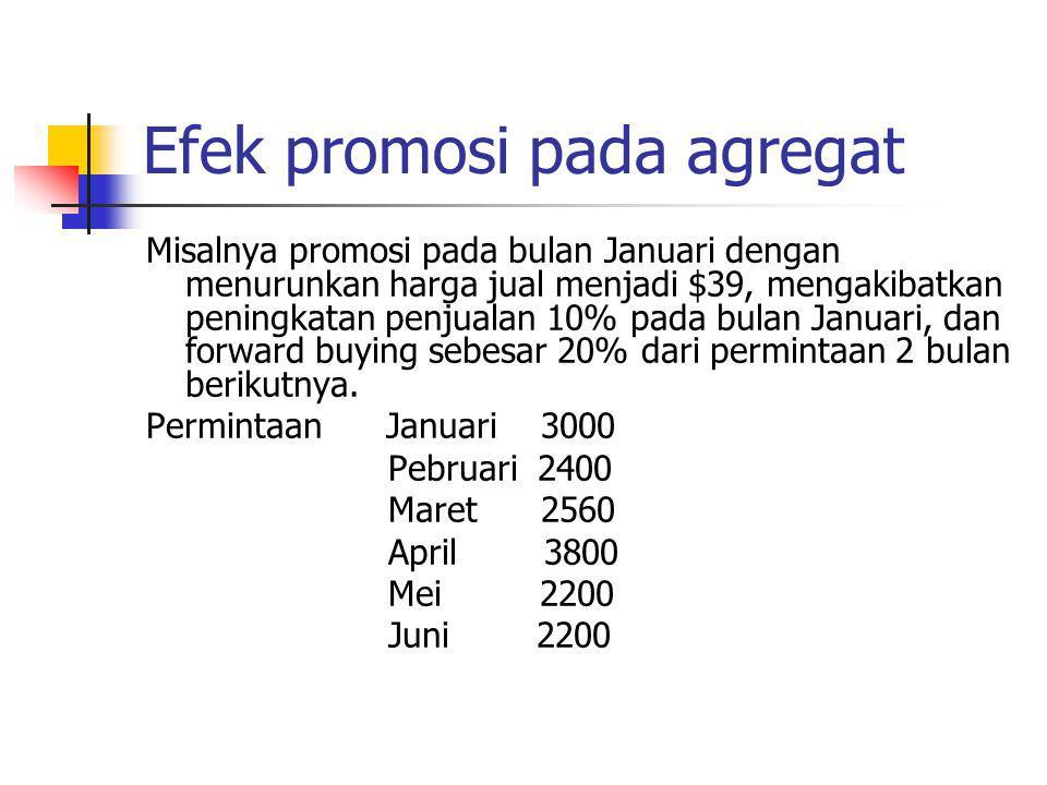 Efek promosi pada agregat Misalnya promosi pada bulan Januari dengan menurunkan harga jual menjadi $39, mengakibatkan peningkatan penjualan 10% pada bulan Januari, dan forward buying sebesar 20% dari permintaan 2 bulan berikutnya.