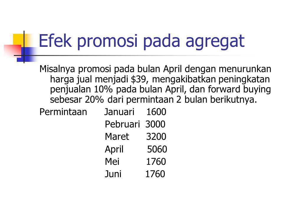 Efek promosi pada agregat Misalnya promosi pada bulan April dengan menurunkan harga jual menjadi $39, mengakibatkan peningkatan penjualan 10% pada bulan April, dan forward buying sebesar 20% dari permintaan 2 bulan berikutnya.
