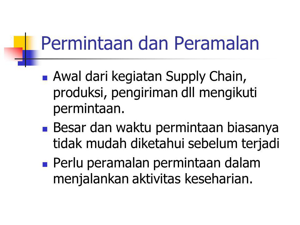 Peramalan Permintaan dan Pengelolaan Permintaan Peramalan permintaan adalah kegiatan untuk mengestimasi besarnya permintaan terhadap barang atau jasa tertentu pada suatu periode dan wilayah pemasaran tertentu.