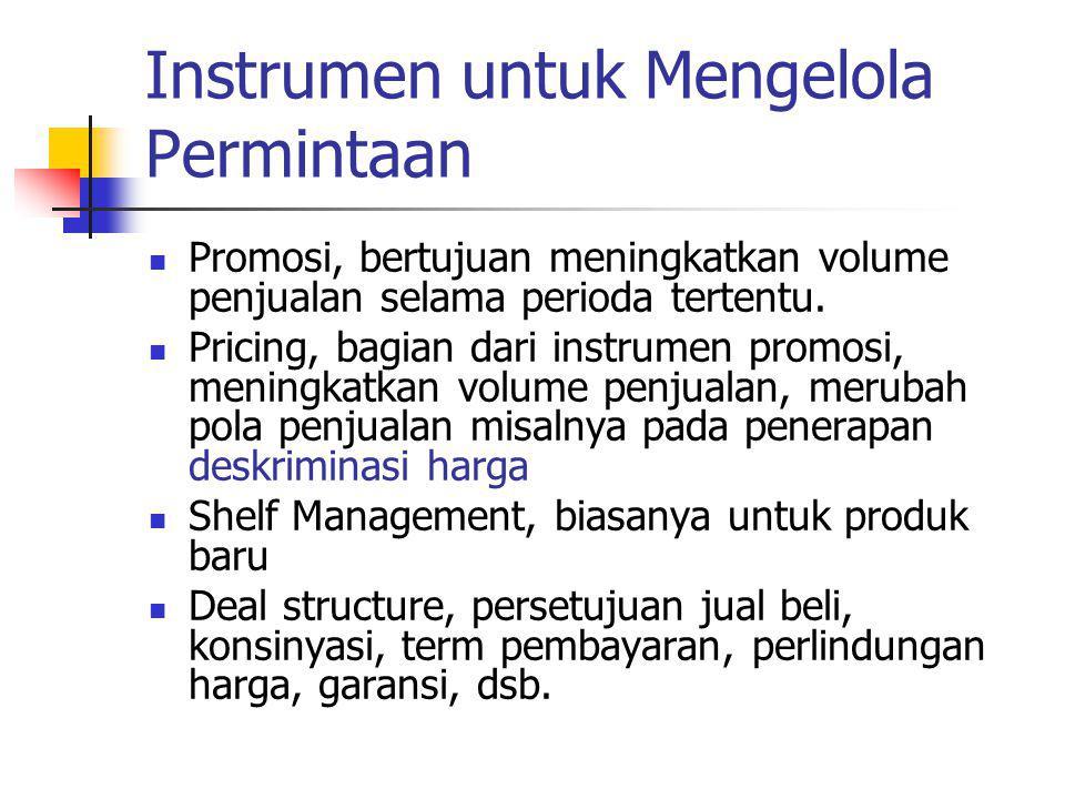 Instrumen untuk Mengelola Permintaan Promosi, bertujuan meningkatkan volume penjualan selama perioda tertentu.