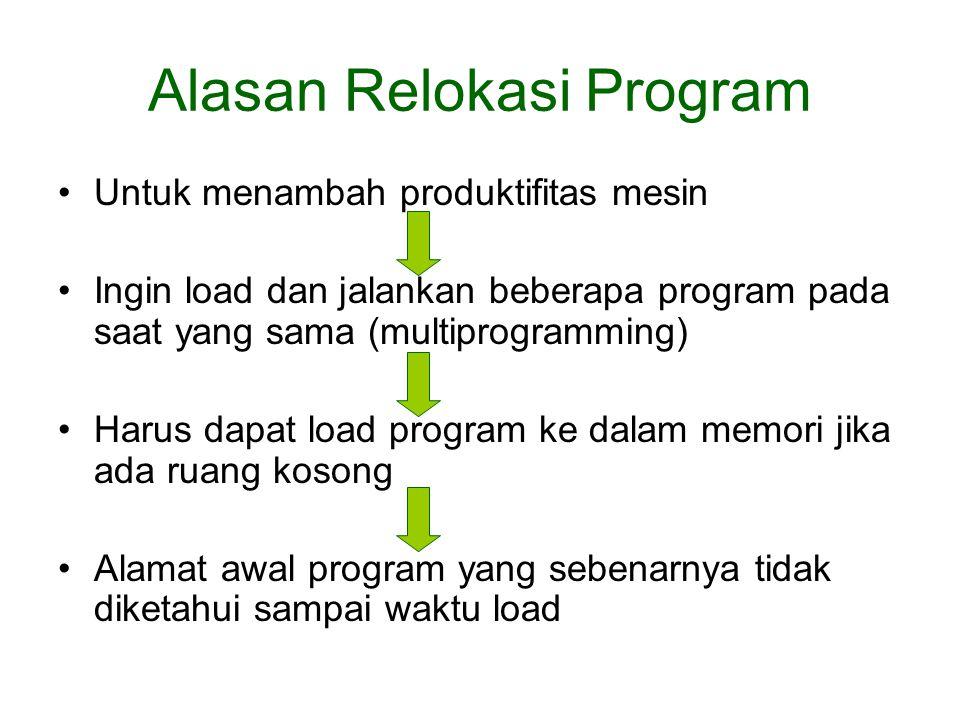 Alasan Relokasi Program Untuk menambah produktifitas mesin Ingin load dan jalankan beberapa program pada saat yang sama (multiprogramming) Harus dapat load program ke dalam memori jika ada ruang kosong Alamat awal program yang sebenarnya tidak diketahui sampai waktu load