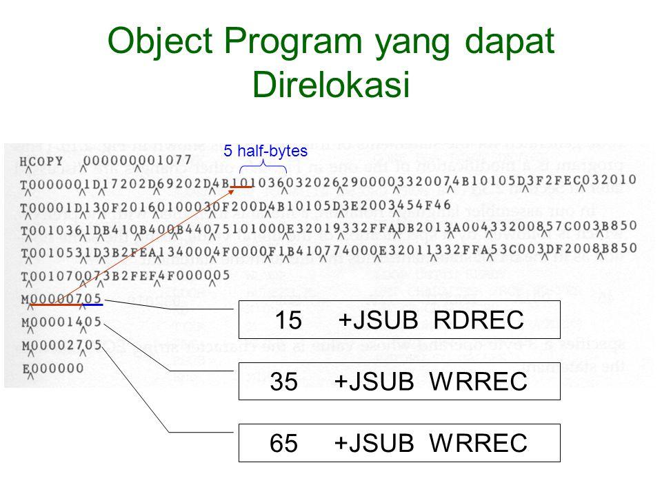 Object Program yang dapat Direlokasi 15 +JSUB RDREC 5 half-bytes 35 +JSUB WRREC 65 +JSUB WRREC