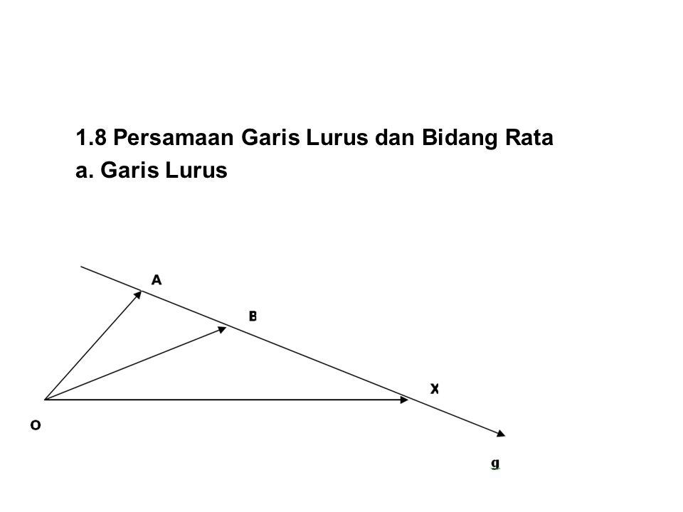 1.8 Persamaan Garis Lurus dan Bidang Rata a. Garis Lurus