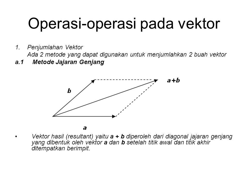 a.2 Metode Segitiga Resultan diperoleh dengan menempatkan titik awal salah satu vektor pada titik ujung vektor yang lain, maka resultannya adalah vektor bertitik awal di titik awal a dan bertitik ujung di titik ujung b