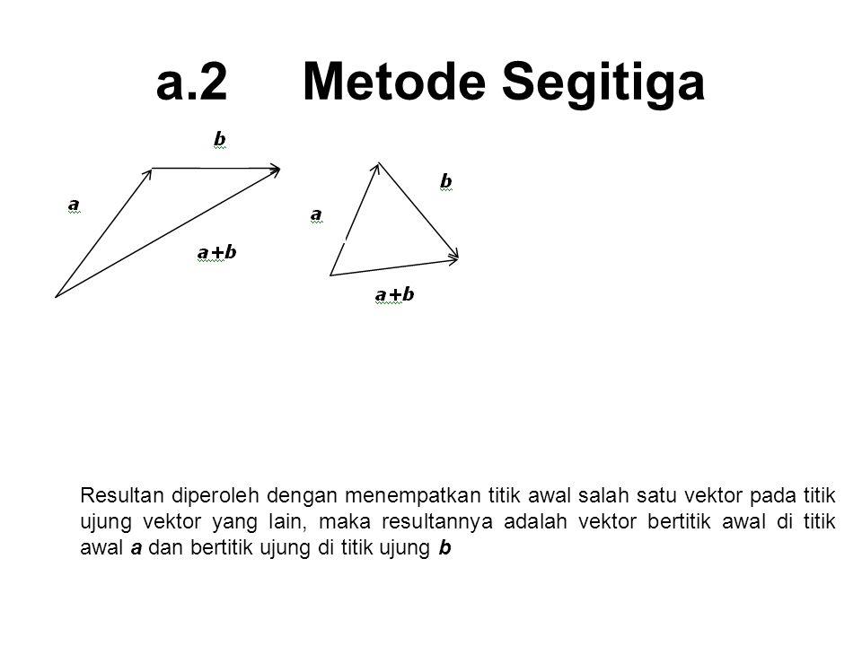 Catatan : 1.Penjumlahan vektor bersifat komutatif, a + b = b + a 2.Metode Segitiga baik sekali digunakan untuk menjumlahkan lebih dari 2 vektor.