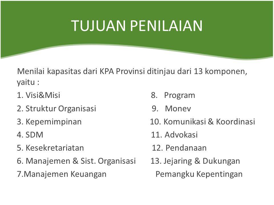 TUJUAN PENILAIAN Menilai kapasitas dari KPA Provinsi ditinjau dari 13 komponen, yaitu : 1.