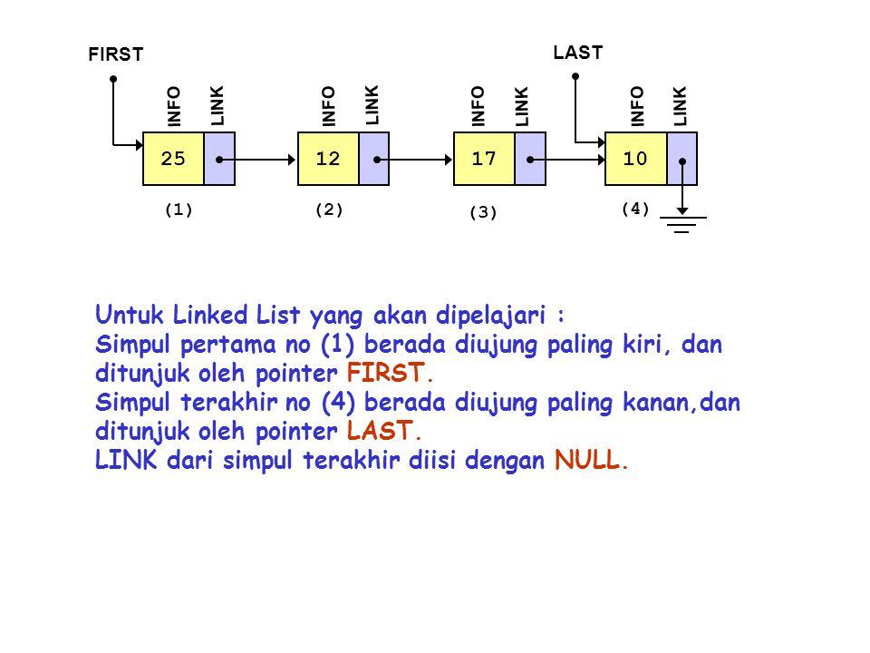 Untuk Linked List yang akan dipelajari : Simpul pertama no (1) berada diujung paling kiri, dan ditunjuk oleh pointer FIRST. Simpul terakhir no (4) ber
