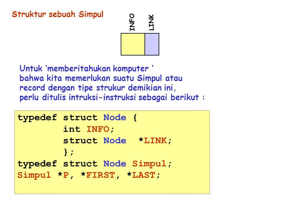Struktur sebuah Simpul INFO LINK Untuk 'memberitahukan komputer ' bahwa kita memerlukan suatu Simpul atau record dengan tipe strukur demikian ini, per