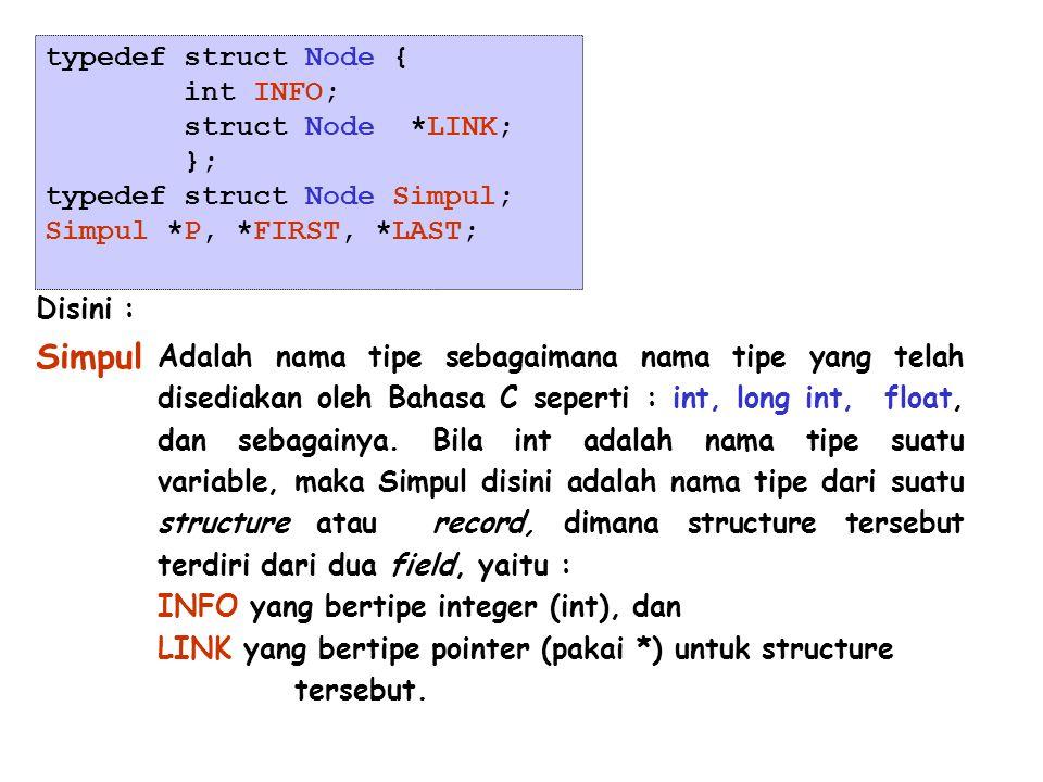 typedef struct Node { int INFO; struct Node *LINK; }; typedef struct Node Simpul; Simpul *P, *FIRST, *LAST; Disini : Simpul Adalah nama tipe sebagaima