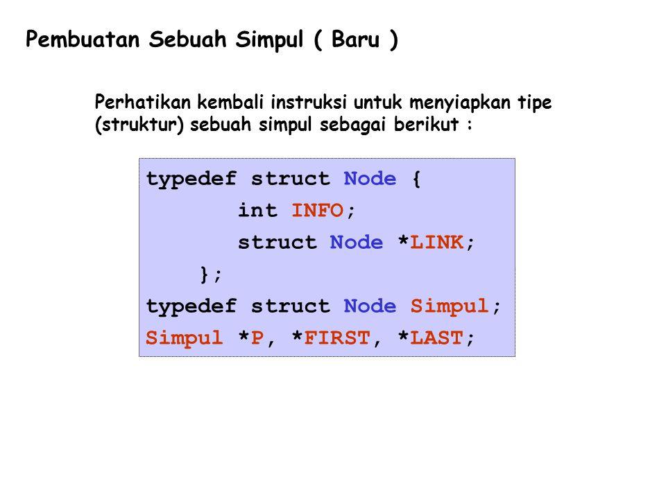 typedef struct Node { int INFO; struct Node *LINK; }; typedef struct Node Simpul; Simpul *P, *FIRST, *LAST; Pembuatan Sebuah Simpul ( Baru ) Perhatika