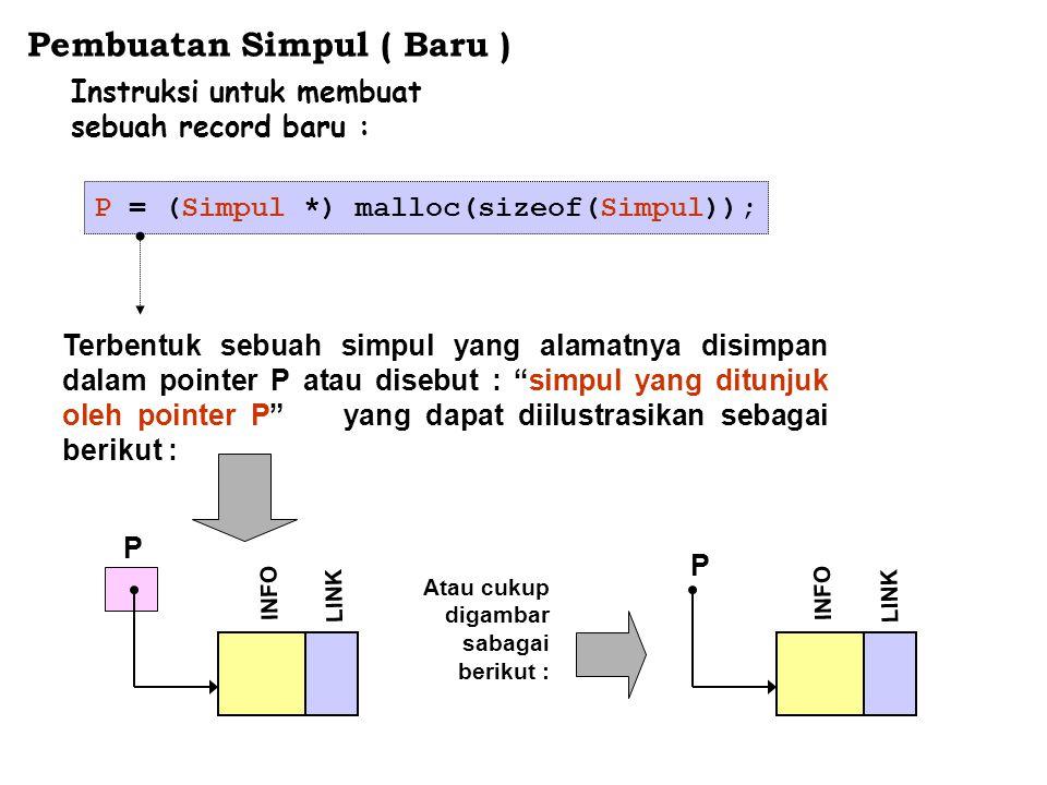 Pembuatan Simpul ( Baru ) Instruksi untuk membuat sebuah record baru : P = (Simpul *) malloc(sizeof(Simpul)); Terbentuk sebuah simpul yang alamatnya d