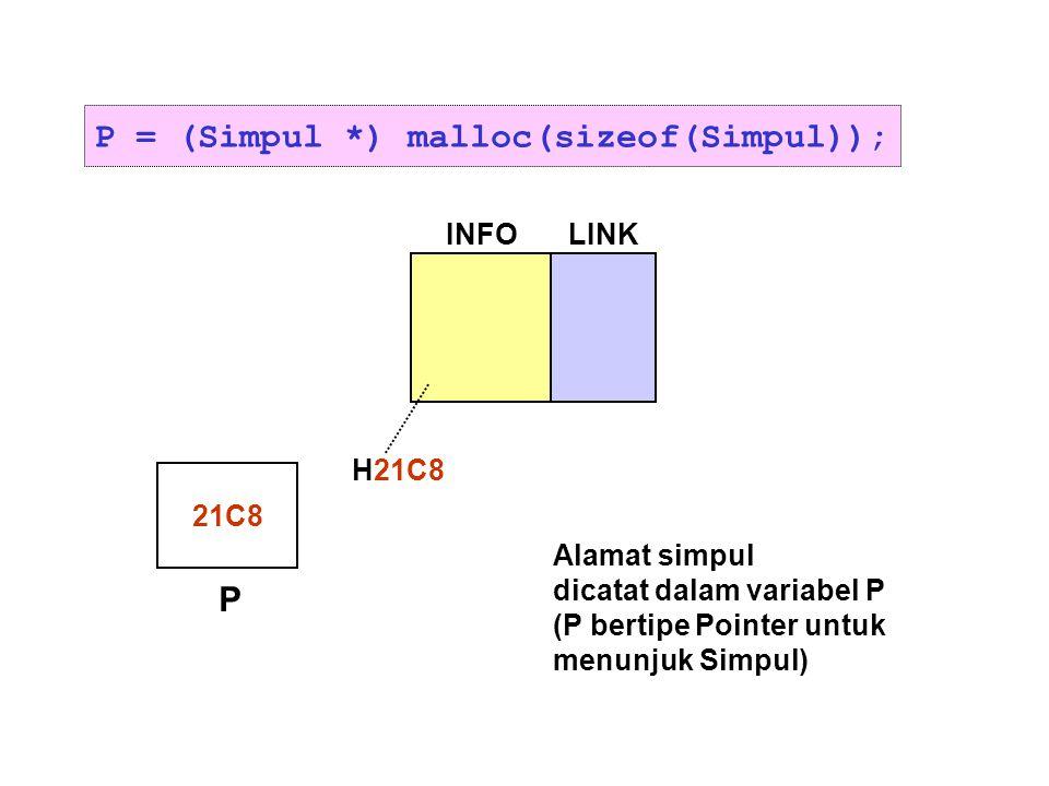 P = (Simpul *) malloc(sizeof(Simpul)); 21C8 P INFOLINK H21C8 Alamat simpul dicatat dalam variabel P (P bertipe Pointer untuk menunjuk Simpul)