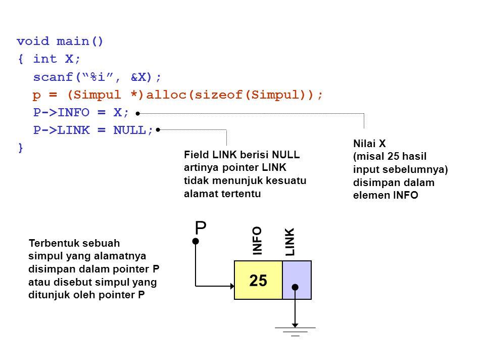 "void main() { int X; scanf(""%i"", &X); p = (Simpul *)alloc(sizeof(Simpul)); P->INFO = X; P->LINK = NULL; } Terbentuk sebuah simpul yang alamatnya disim"