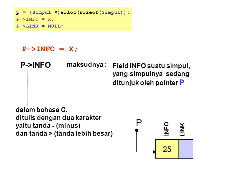P->INFO = X; 25 INFO P LINK P->INFO maksudnya : Field INFO suatu simpul, yang simpulnya sedang ditunjuk oleh pointer P dalam bahasa C, ditulis dengan