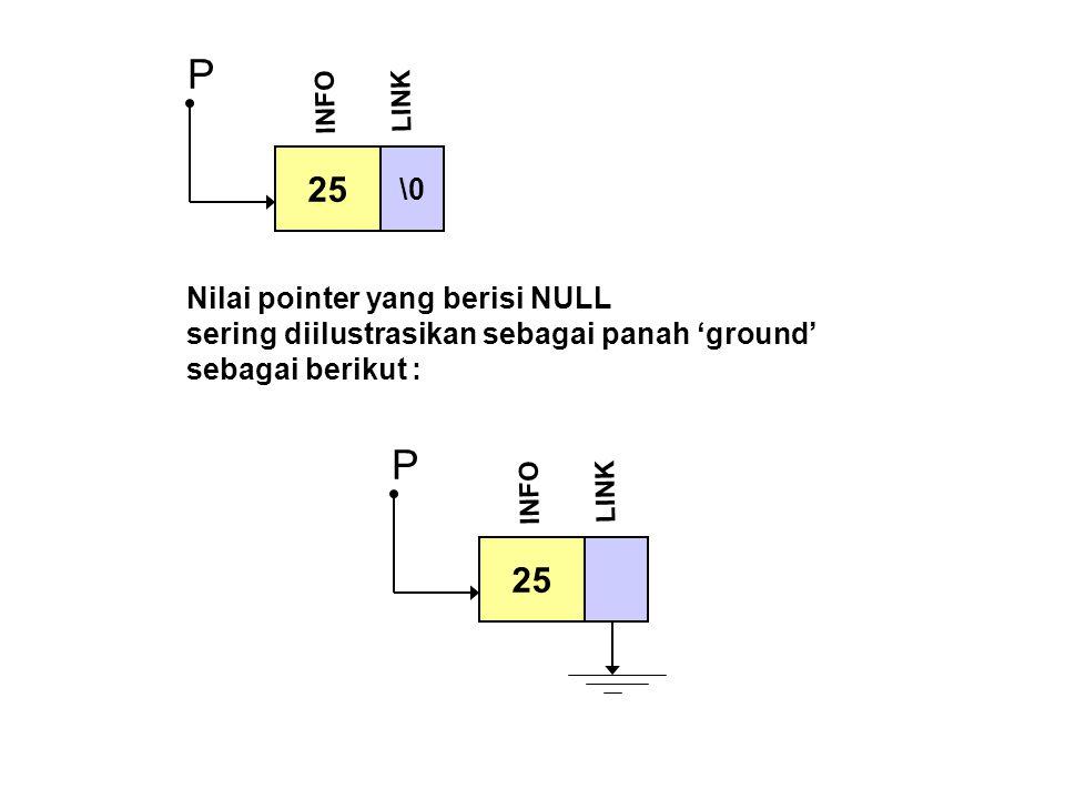 25 \0 INFO P LINK Nilai pointer yang berisi NULL sering diilustrasikan sebagai panah 'ground' sebagai berikut : 25 INFO P LINK