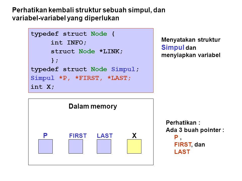Perhatikan kembali struktur sebuah simpul, dan variabel-variabel yang diperlukan typedef struct Node { int INFO; struct Node *LINK; }; typedef struct
