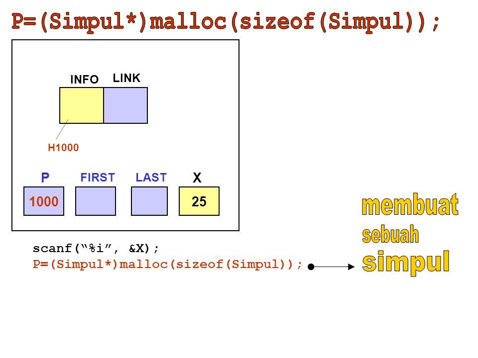 "scanf(""%i"", &X); P=(Simpul*)malloc(sizeof(Simpul)); 100025 INFO LINK H1000 P FIRSTLAST X"