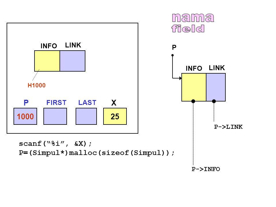 "INFO LINK P P->LINK P->INFO scanf(""%i"", &X); P=(Simpul*)malloc(sizeof(Simpul)); 100025 INFO LINK H1000 P FIRSTLAST X"