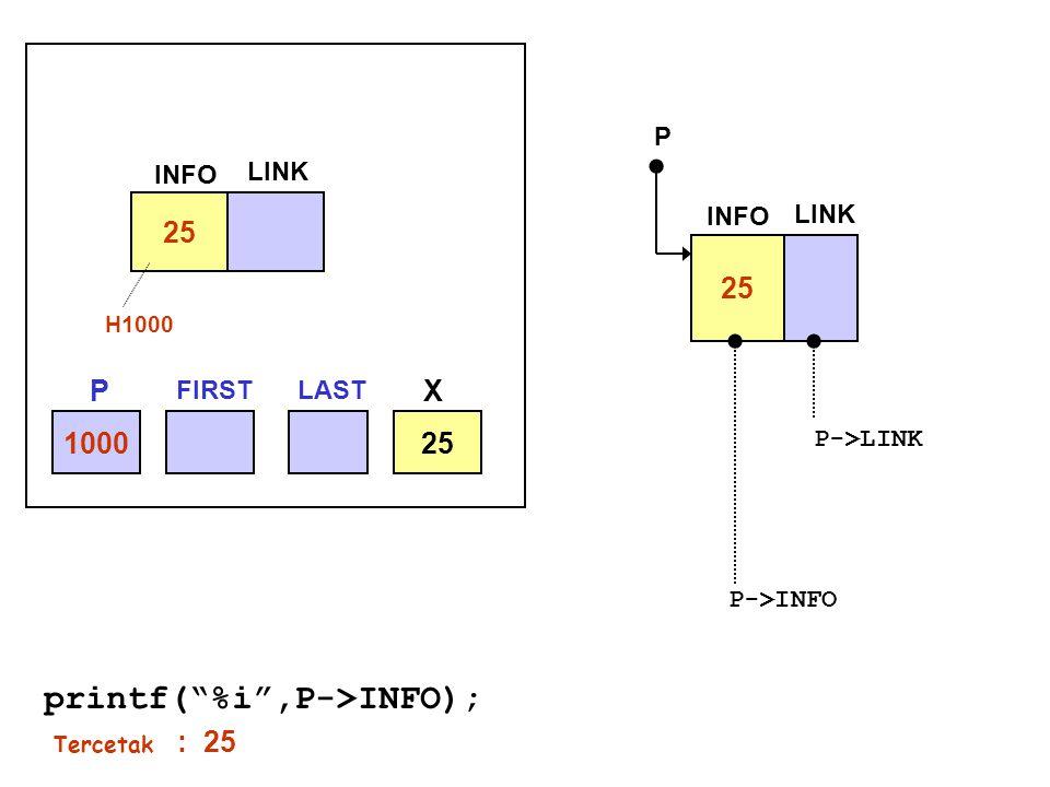 "100025 INFO LINK H1000 25 INFO LINK P P->LINK P->INFO printf(""%i"",P->INFO); T ercetak : 25 P FIRSTLAST X"