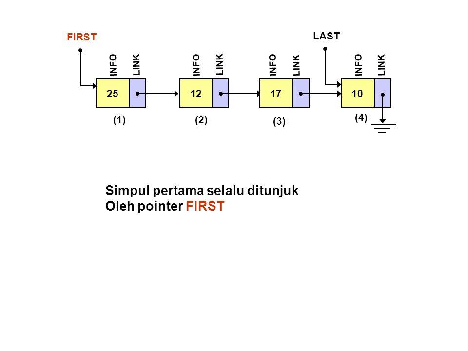 25 FIRST INFO LINK 12 INFO LINK 17 INFO LINK 10 LAST INFO LINK (1)(2) (3) (4) Simpul pertama selalu ditunjuk Oleh pointer FIRST
