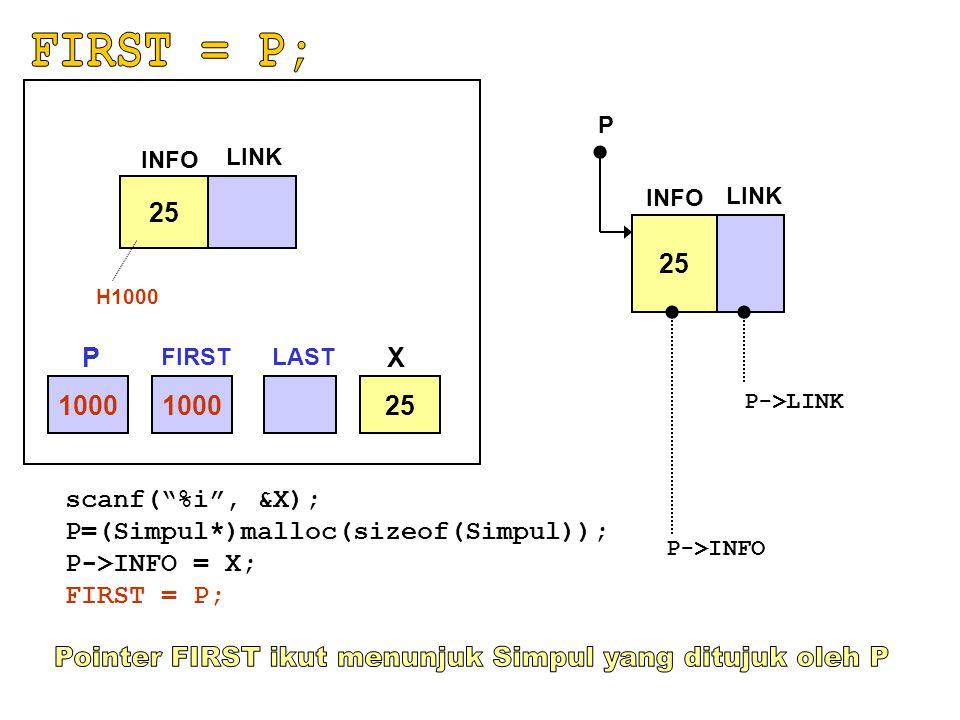 "1000 25 INFO LINK 25 INFO LINK P H1000 P->LINK scanf(""%i"", &X); P=(Simpul*)malloc(sizeof(Simpul)); P->INFO = X; FIRST = P; P->INFO P FIRSTLAST X"