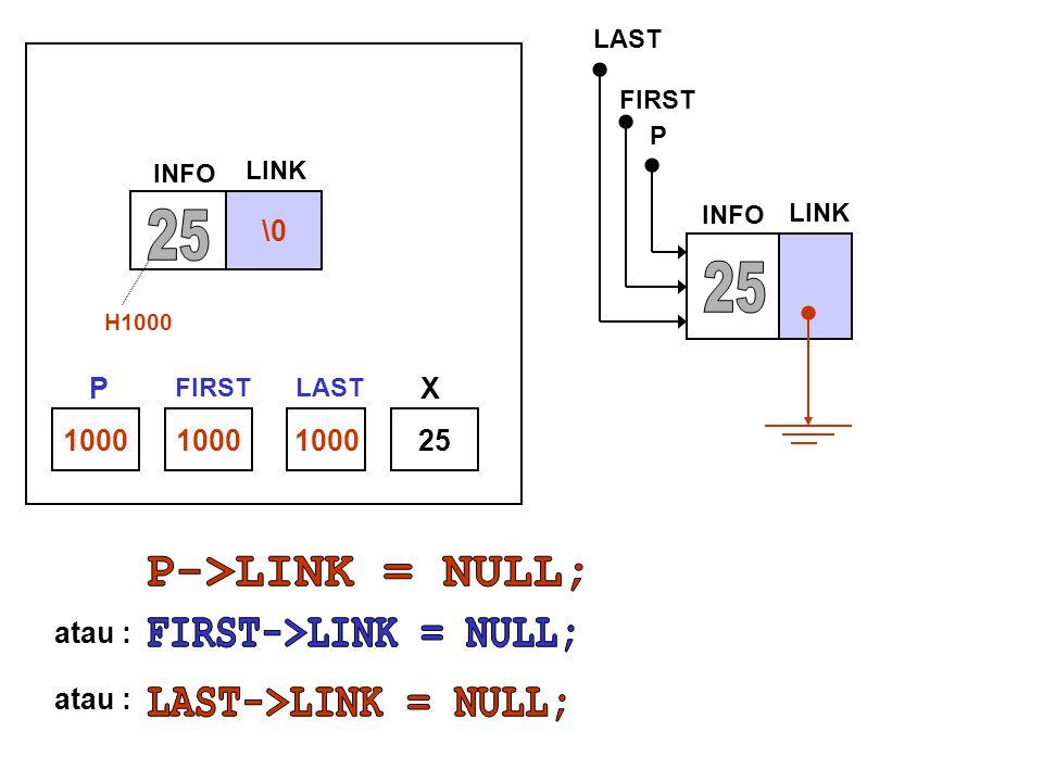 1000 25 \0 INFO LINK H1000 INFO LINK P FIRST LAST P FIRSTLAST X atau :