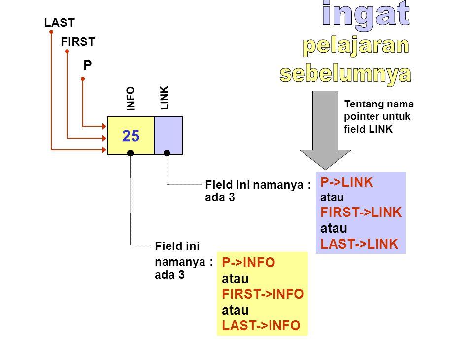 25 INFO FIRST LINK Field ini namanya : Field ini namanya : P->LINK atau FIRST->LINK atau LAST->LINK P->INFO atau FIRST->INFO atau LAST->INFO P LAST Te