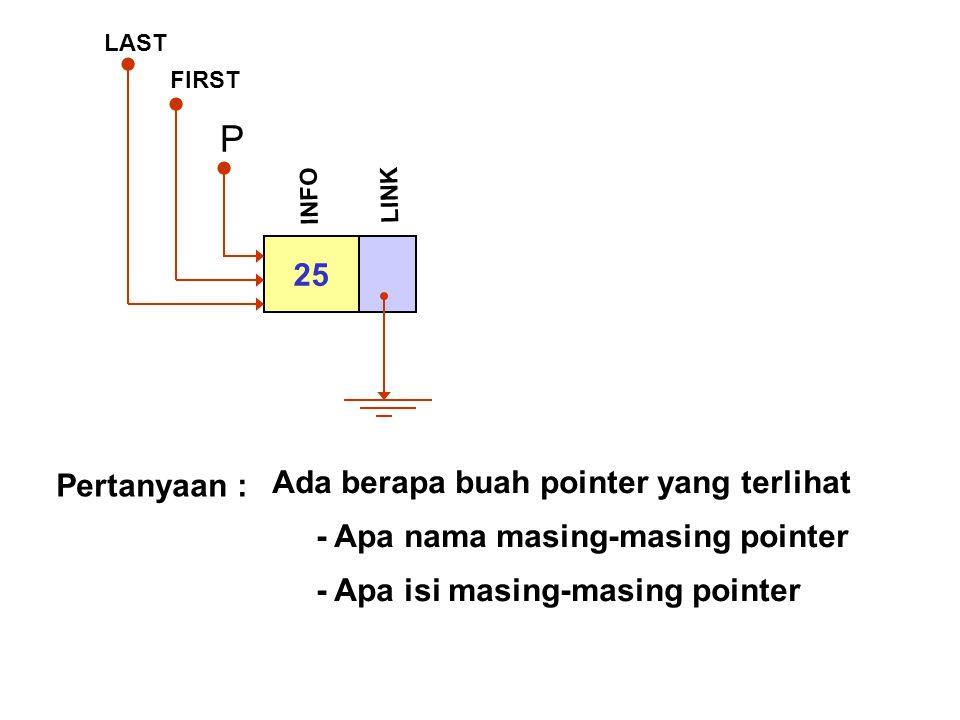 Pertanyaan : Ada berapa buah pointer yang terlihat - Apa nama masing-masing pointer - Apa isi masing-masing pointer 25 INFO P LINK FIRST LAST