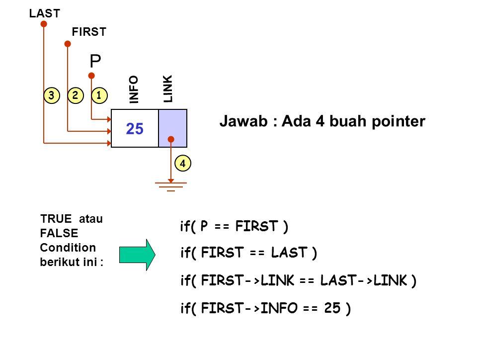 if( P == FIRST ) if( FIRST == LAST ) if( FIRST->LINK == LAST->LINK ) if( FIRST->INFO == 25 ) 25 INFO P LINK FIRST LAST 123 4 Jawab : Ada 4 buah pointe
