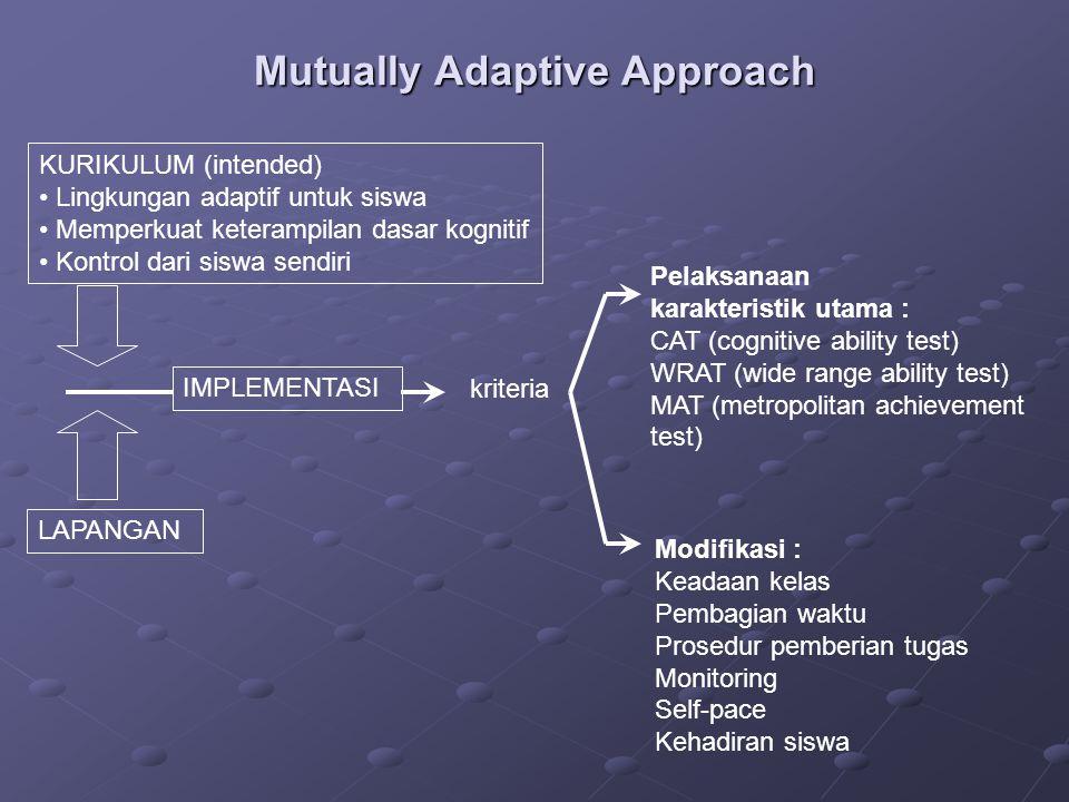 Mutually Adaptive Approach KURIKULUM (intended) Lingkungan adaptif untuk siswa Memperkuat keterampilan dasar kognitif Kontrol dari siswa sendiri LAPAN