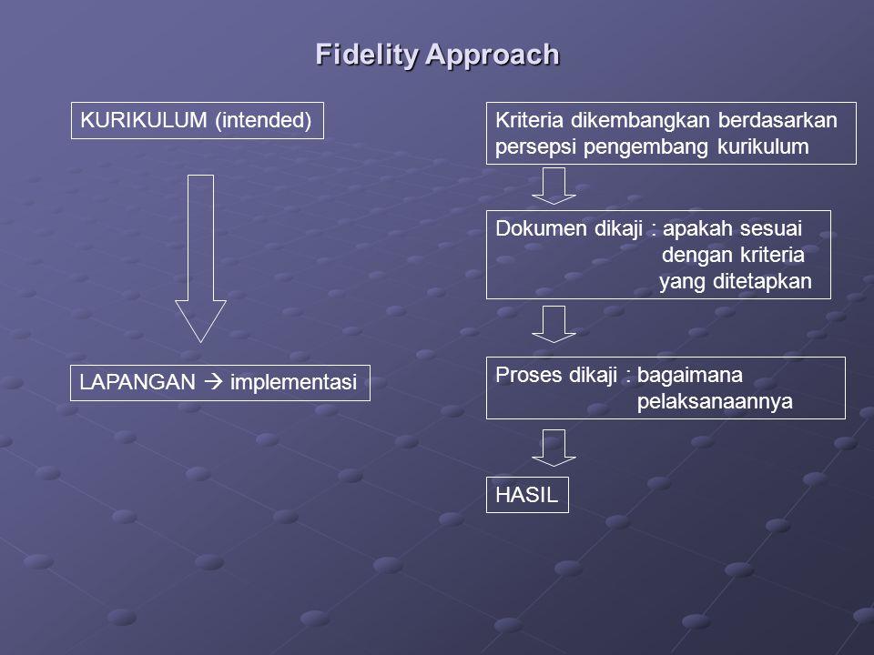 Fidelity Approach Kriteria dikembangkan berdasarkan persepsi pengembang kurikulum Dokumen dikaji : apakah sesuai dengan kriteria yang ditetapkan Prose