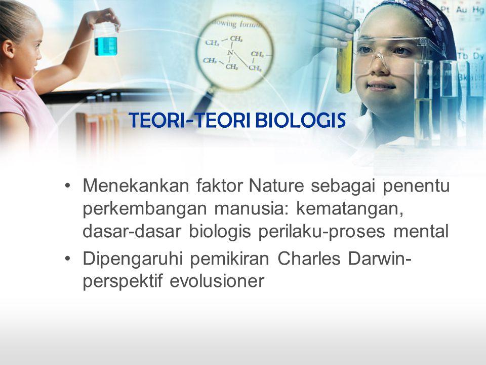 TEORI-TEORI BIOLOGIS Menekankan faktor Nature sebagai penentu perkembangan manusia: kematangan, dasar-dasar biologis perilaku-proses mental Dipengaruh