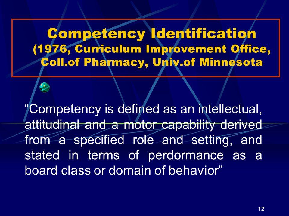 11 Definisi Kompetensi KepMenDikNas N0.045/U/2002 Kompetensi adalah seperangkat tindakan cerdas, penuh tanggungjawab yang dimiliki seseorang sebagai syarat untuk dianggap mampu oleh masyarakat dalam melaksanakan tugas-tugas di bidang pekerjaan tertentu