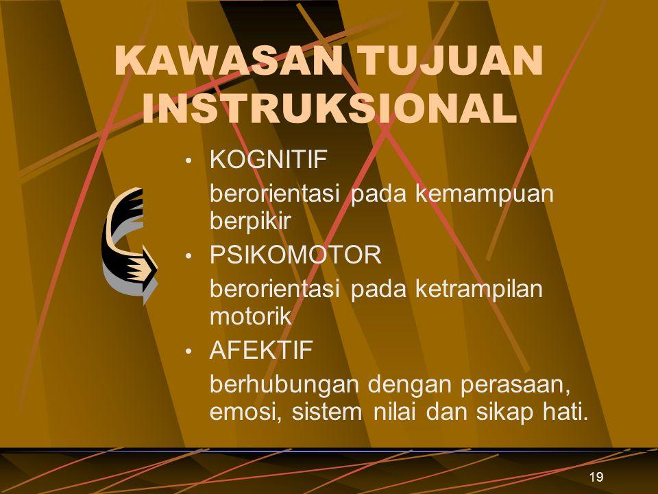 18 MANFAAT TAKSONOMI TUJUAN INSTRUKSIONAL Untuk menentukan tujuan pembelajaran dengan kata yang operasional dan terukur.