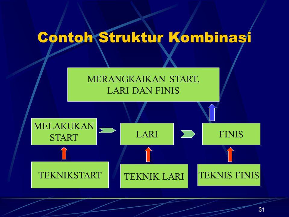 30 Struktur Kombinasi GABUNGAN DARI : HIERARKIKAL PROSEDURAL PENGELOMPOKAN