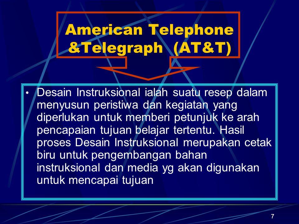 7 American Telephone &Telegraph (AT&T) Desain Instruksional ialah suatu resep dalam menyusun peristiwa dan kegiatan yang diperlukan untuk memberi petunjuk ke arah pencapaian tujuan belajar tertentu.