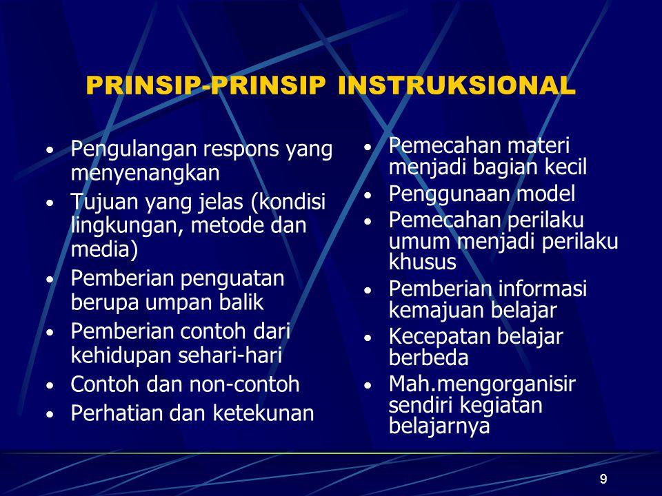 8 Melakukan Analisis Instruksio- nal Menulis Tes Acuan Patokan Menulis Tujuan Instruksio- nal Khusus (TIK) Mengembang- kan Bahan Instruksional Menyusun Desain dan Melaksana- kan Evaluasi Formatif Sistem Instruksio- nal Menyusun Strategi Instruksional Mengidentifi- kasi Perilaku Awal dan Karakteristik Awal Mahasiswa Identifikasi Kebutuhan Instruksio- nal dan Menulis Tujuan Instruksio- nal Umum (TIU) Model Pengembangan Instruksional (MPI)