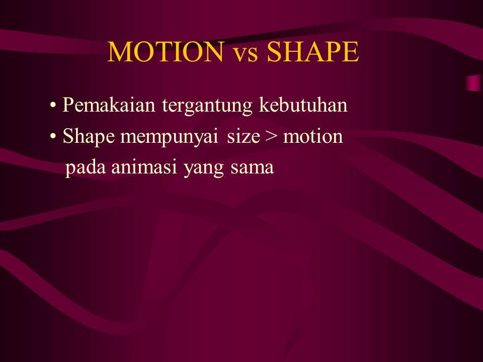 MOTION vs SHAPE Pemakaian tergantung kebutuhan Shape mempunyai size > motion pada animasi yang sama