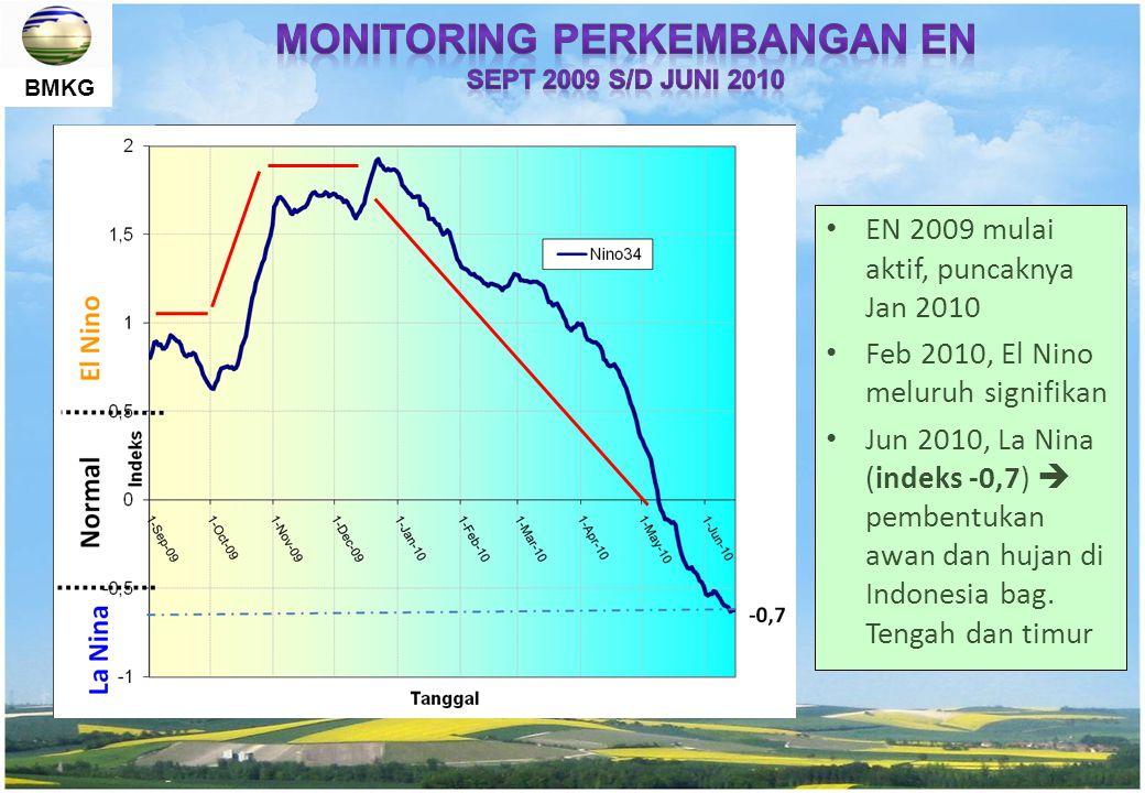 EN 2009 mulai aktif, puncaknya Jan 2010 Feb 2010, El Nino meluruh signifikan Jun 2010, La Nina (indeks -0,7)  pembentukan awan dan hujan di Indonesia