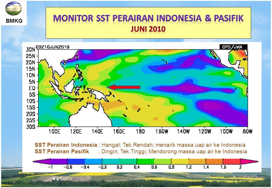 BMKG SST Perairan Indonesia : Hangat; Tek.Rendah; menarik massa uap air ke Indonesia SST Perairan Pasifik : Dingin; Tek.Tinggi; Mendorong massa uap ai