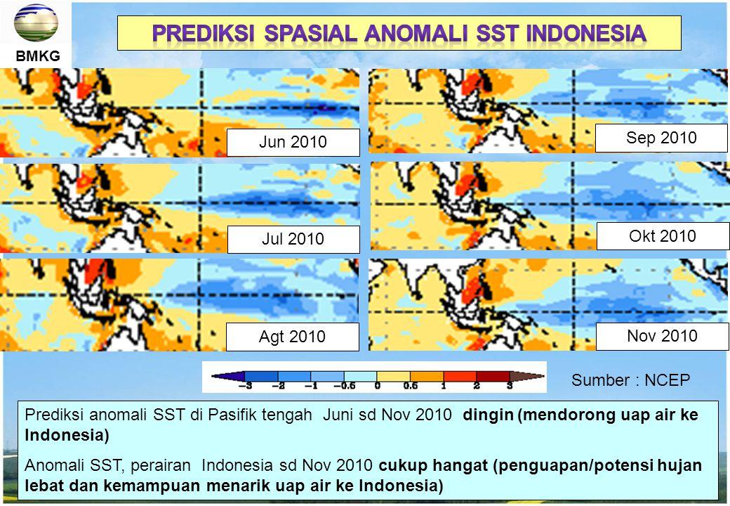 BMKG Nov 2010 Jun 2010 Jul 2010 Agt 2010 Sep 2010 Okt 2010 Sumber : NCEP Prediksi anomali SST di Pasifik tengah Juni sd Nov 2010 dingin (mendorong uap