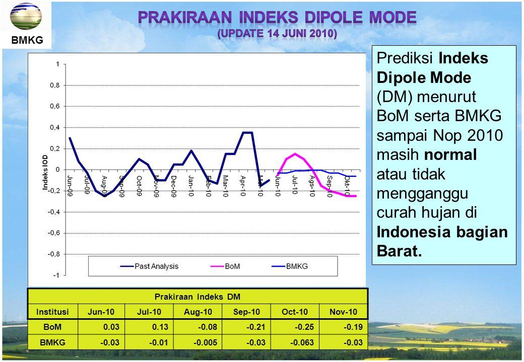 BMKG Prediksi Indeks Dipole Mode (DM) menurut BoM serta BMKG sampai Nop 2010 masih normal atau tidak mengganggu curah hujan di Indonesia bagian Barat.